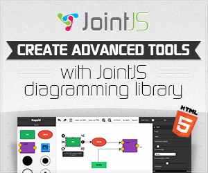 JointJS: HTML 5 diagramming library